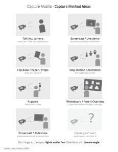 Capture Method Ideas
