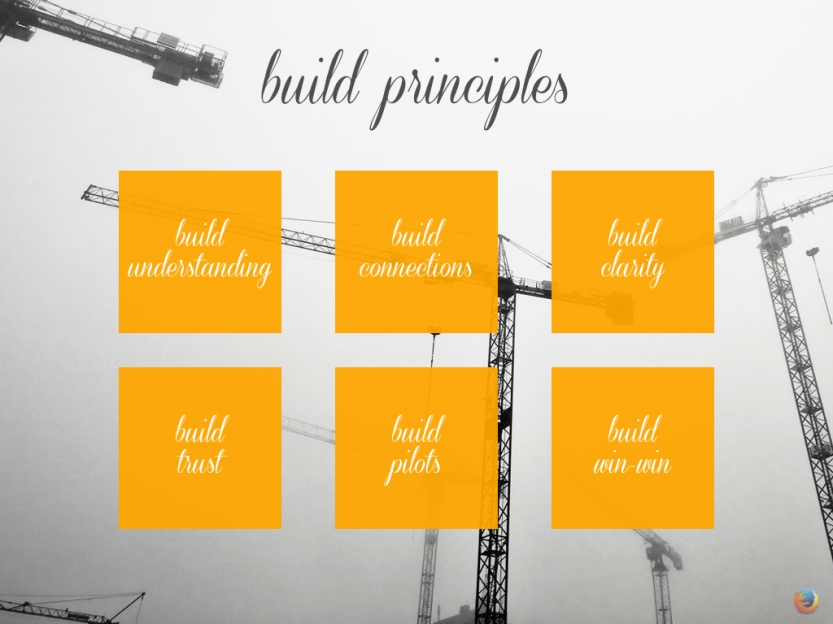 CBT principles