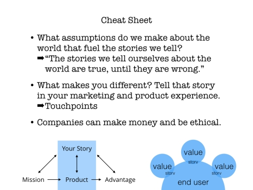 Mission driven products cheat sheet